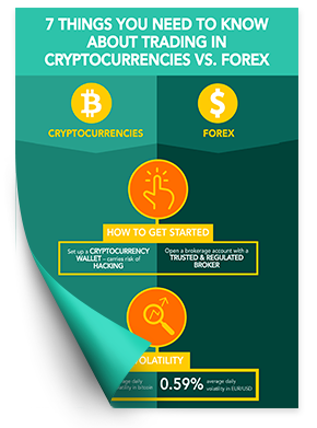 Crypto vs. Forex Fact Sheet