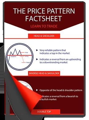 Forex Price Patterns Fact Sheet
